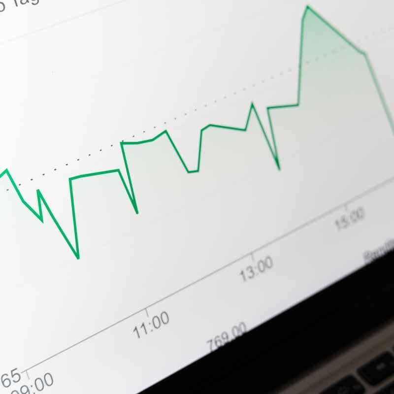 Zinsen Chart Finanzierung